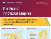 The rise of innovation empires Infographic