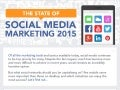 The State of Social Media Marketing 2015 By Infographic