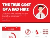 The Shocking True Cost Of A Bad Hire