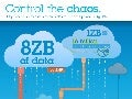 Control The Chaos: Big Data In IT Operations Needs Smart Analytics