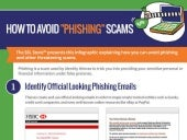Tips To Secure Your Personal Data And How to Avoid Phishing Scams