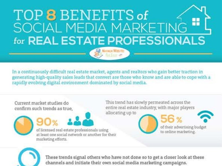 Top 8 Benefits of Social Media Marketing for Real Estate Professional…