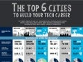 The Top 6 Cities to Build Your Tech Career