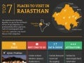 Places To Visit In Rajasthan, India