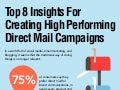 Top 8 Insights For Creating High Performing  Direct Mail Campaigns