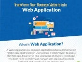 Transform your business Website into Web Application