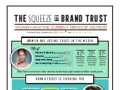 The Squeeze on Brand Trust
