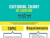 [En] Editorial chart of content for Visionary Marketing guest bloggers