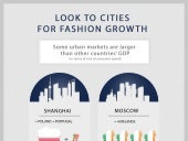 Cities at the center of fashion growth