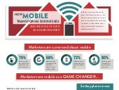 How Mobile Transforms Businesses