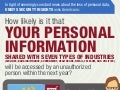Unisys Security Insights Infographic: Do Americans think their personal data is safe?