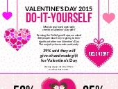 [INFOGRAPHIC] Valentine's Day 2015 - Do-It-Yourself