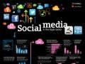 Social Media Legal Infographic