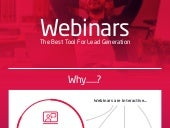 Webinars - The Best Tool For Lead Generation
