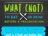 What Not to Eat Before Your Presentation