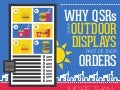 Why QSRs Make Outdoor Displays Part of Their Orders