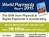 Infographic: The Shift from Physical to Digital Payments is Accelerating, the 2015 World Payments Report