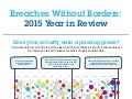 Breaches Without Borders: 2015 Year in Review from IBM X-Force