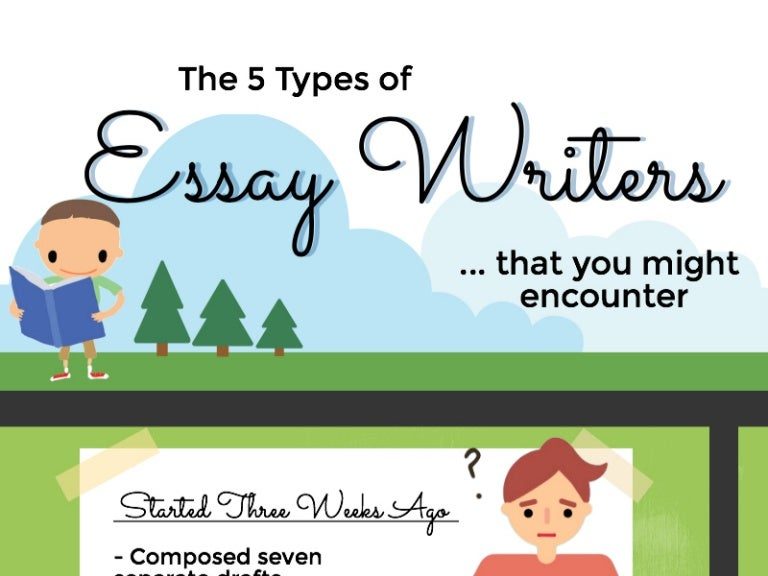 Essay: Purposes, Types and Examples | Examples