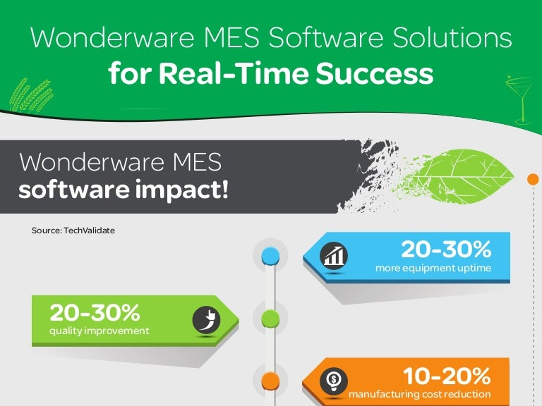 Wonderware Manufacturing Execution Systems infographic - 12-2-2015 fi…