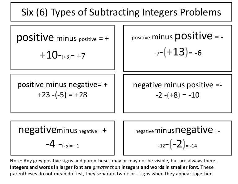 math worksheet : 0 4 6 types of subtracting integers problems : Adding And Subtracting Integers Word Problems Worksheet