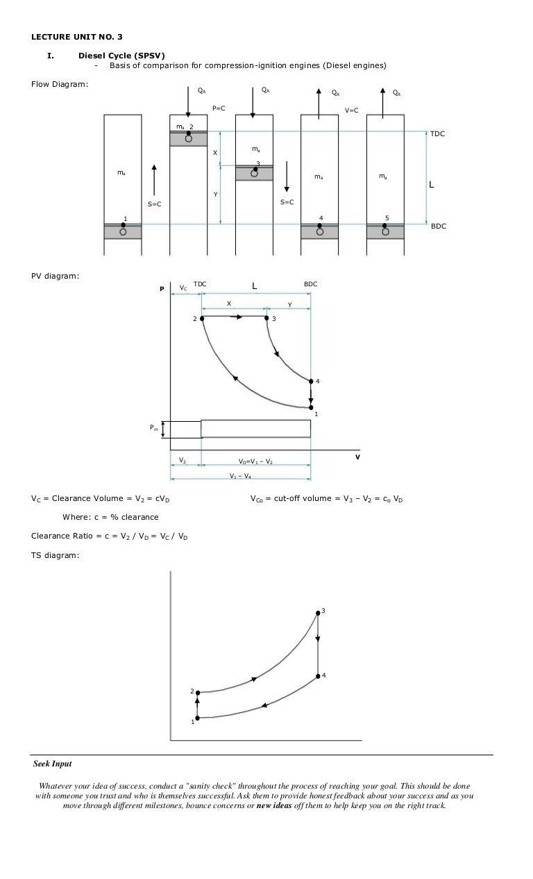 003 Diesel Cycle 2 Stroke Engine Pv Diagram