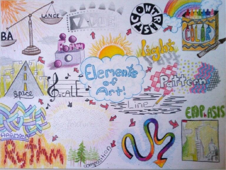 009 Mind Maps And Big Ideas