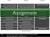 Heritage Management 2018 - 00 assignment 2018