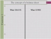 The Concept of a Balance Sheet