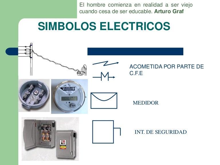 Simbolo de medidor electrico