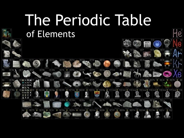 The periodic table urtaz