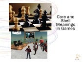 Core and Shell of Games