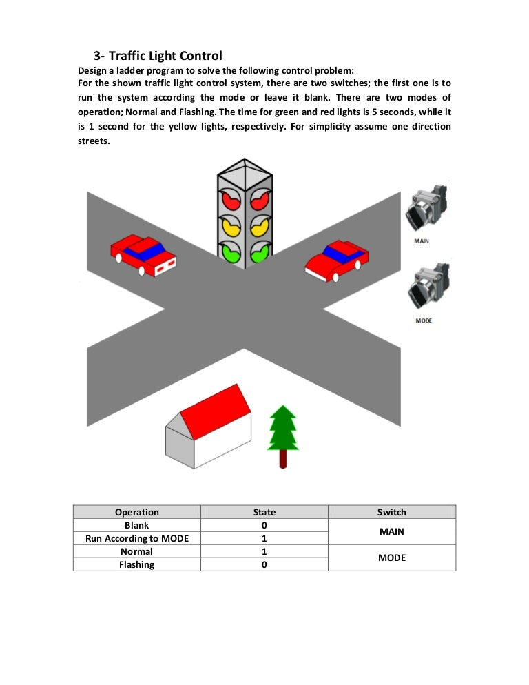 Plc traffic light control ccuart Image collections