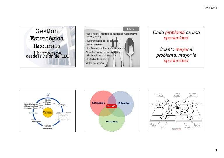 Pma Guillermo Sicardi 2014 43 Business Model Slides
