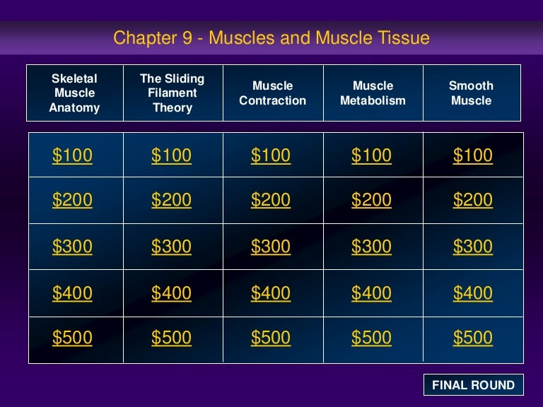 Jeopardy 09 Muscles And Muscle Tissue