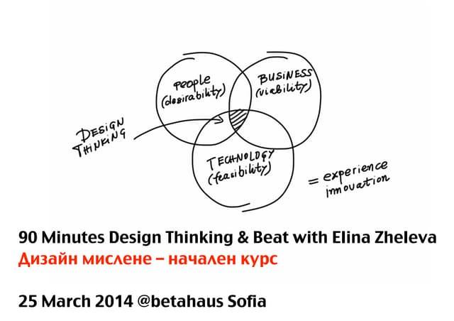 0 betahaus_presentation