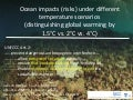 Key messages from the IPCC Fifth Assessment Report on Oceans and overview of  IPCC Special  Report on the Ocean and Cryosphere in a Changing Climate (SROCC)
