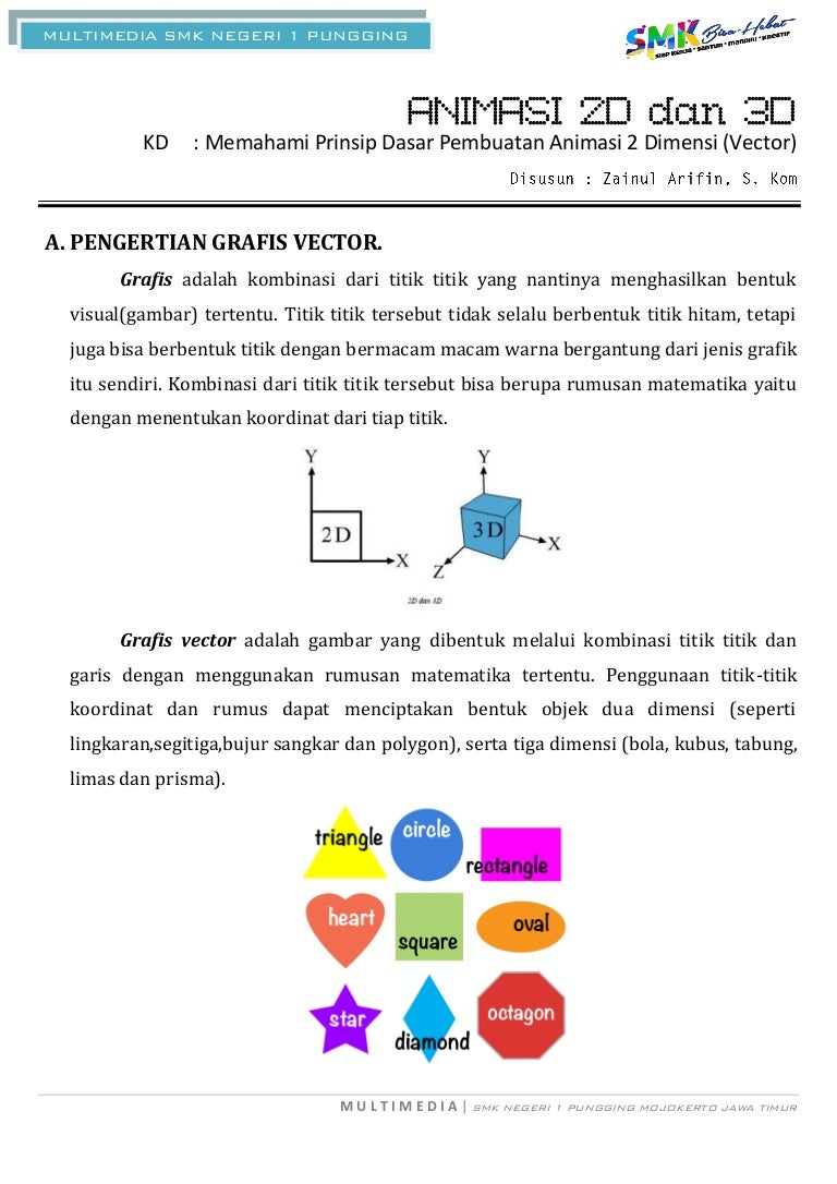 Animasi 2D Dan 3D KD Memahami Prinsip Dasar Pembuatan