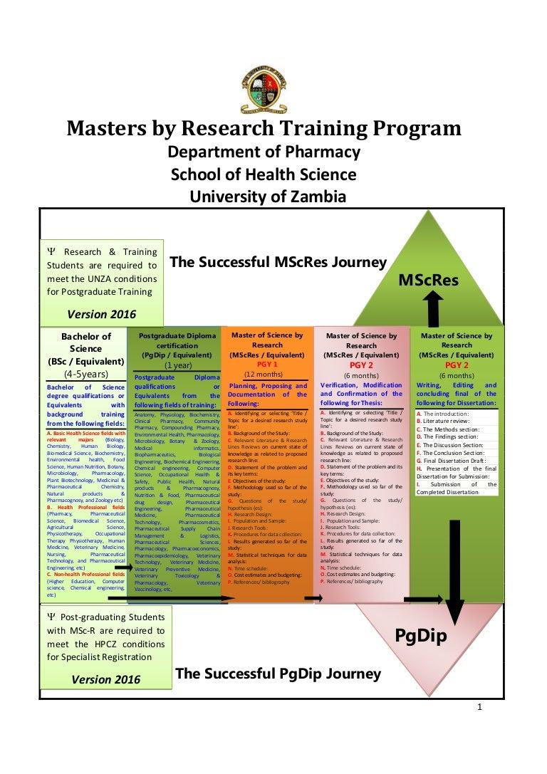 Dissertation Statistics Help
