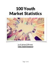 100 Youth Market Statistics (Download the Free Ebook)