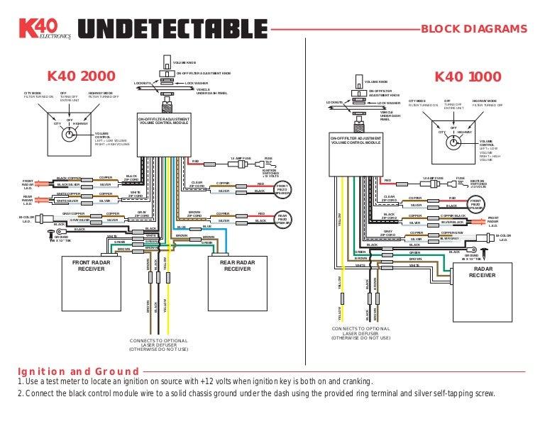 1000 2000 wiring diagram rh slideshare net k40 calibre wiring diagram w210 k40 wiring diagram