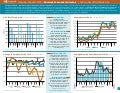 Cleveland Plus Quarterly Economic Indicators