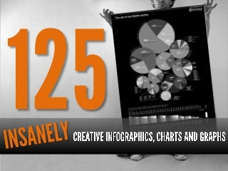 125 INSANELY Creative Infographics, Charts and Graphs