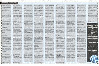 101 WordPress Power Tips Poster - Power User Tips For The WordPress Professional!