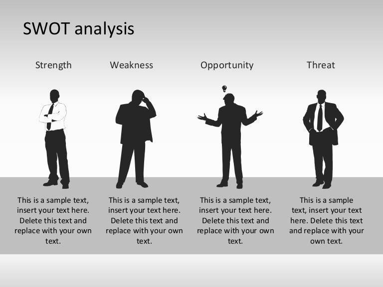 swot analysis ppt template