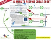 10 minute resume cheat sheet