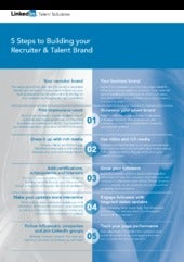 10 Steps to Building Your Recruiter & Talent Brand
