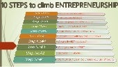 10 steps to climb entrepreneurship