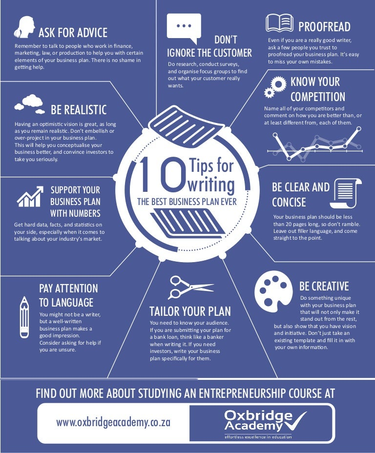 what is business plan in entrepreneurship