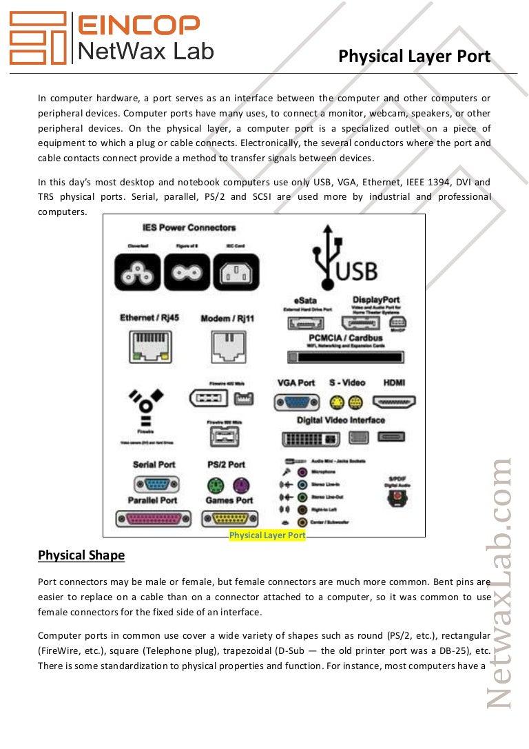 Physical Layer Port Scsi To Usb Wiring Diagram 11 150429020150 Conversion Gate02 Thumbnail 4cb1430274487